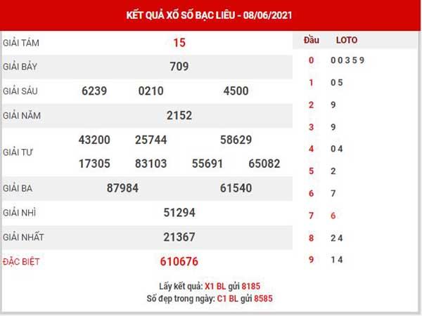 Dự đoán XSBL ngày 15/6/2021 – Dự đoán KQ xổ số Bạc Liêu thứ 3