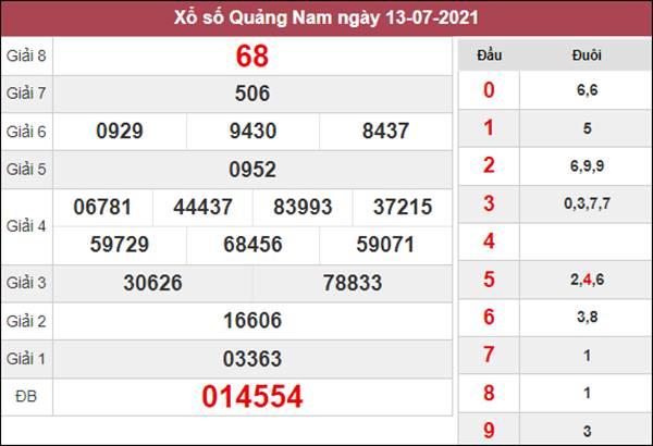 Phân tích XSQNM 20/7/2021 thứ 3 xác suất lô về cao nhất