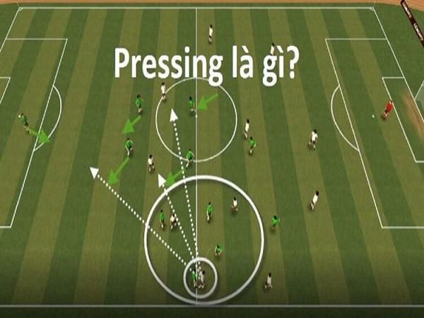 Pressing là gì? Các kiểu pressing cơ bản trong bóng đá
